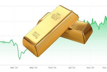 1 Ons Altın Kaç Gram
