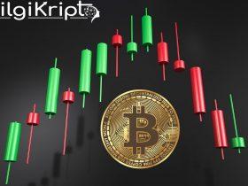 Bitcoin Fiyat Analizi ! btc fiyat analiz